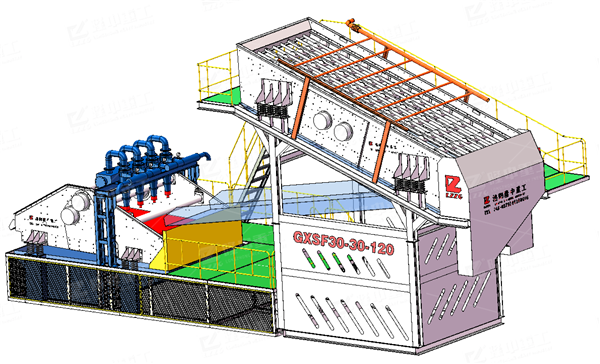 GXSF系列高效筛分回收机